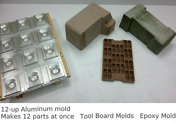 Tooling and Molds, Asheville Thermoform Plastics, Asheville, NC